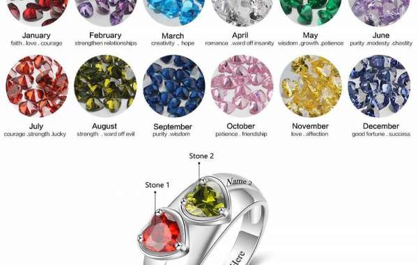 The Do This, Get That Guide On Birthstone Rings